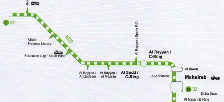 6 More Doha Metro Stations